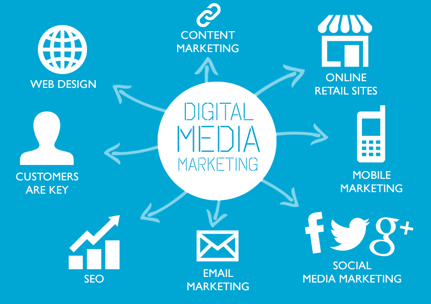 channels like search, digital marketing strategies, digital marketing strategy, goal rank site, marketing digital marketing, marketing strategy digital, rank site results, search engine optimization, search social media, voice search optimization, What is a digital marketing strategy?