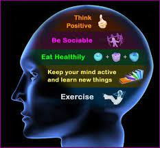spirituality healthy minds, promote spirituality healthy, healthy minds read, meditation breathing exercises, lives research showing, health linked medical, spirituality health linked, showing spirituality health, research showing spirituality, numerous people experienced, How Can You Promote Spirituality & Healthy Minds? Read More